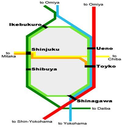 metropolitana centro tokyo